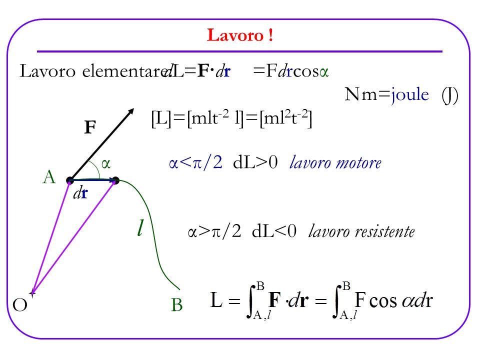 Lavoro ! O F drdr Lavoro elementare:dL=F·dr α =Fdrcosα [L]=[mlt -2 l]=[ml 2 t -2 ] N m=joule (J) α 0 lavoro motore α>π/2 dL<0 lavoro resistente A B l