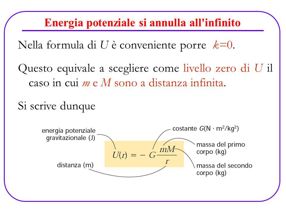 Energia potenziale si annulla all'infinito Nella formula di U è conveniente porre k=0. Questo equivale a scegliere come livello zero di U il caso in c