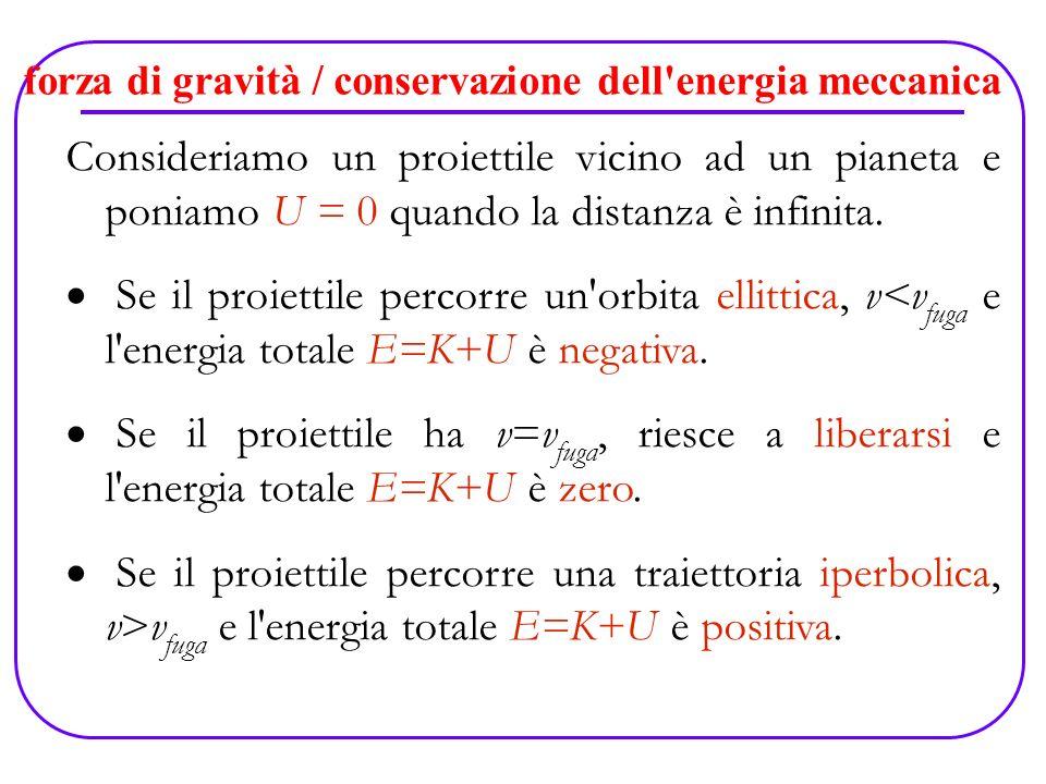 forza di gravità / conservazione dell'energia meccanica Consideriamo un proiettile vicino ad un pianeta e poniamo U = 0 quando la distanza è infinita.