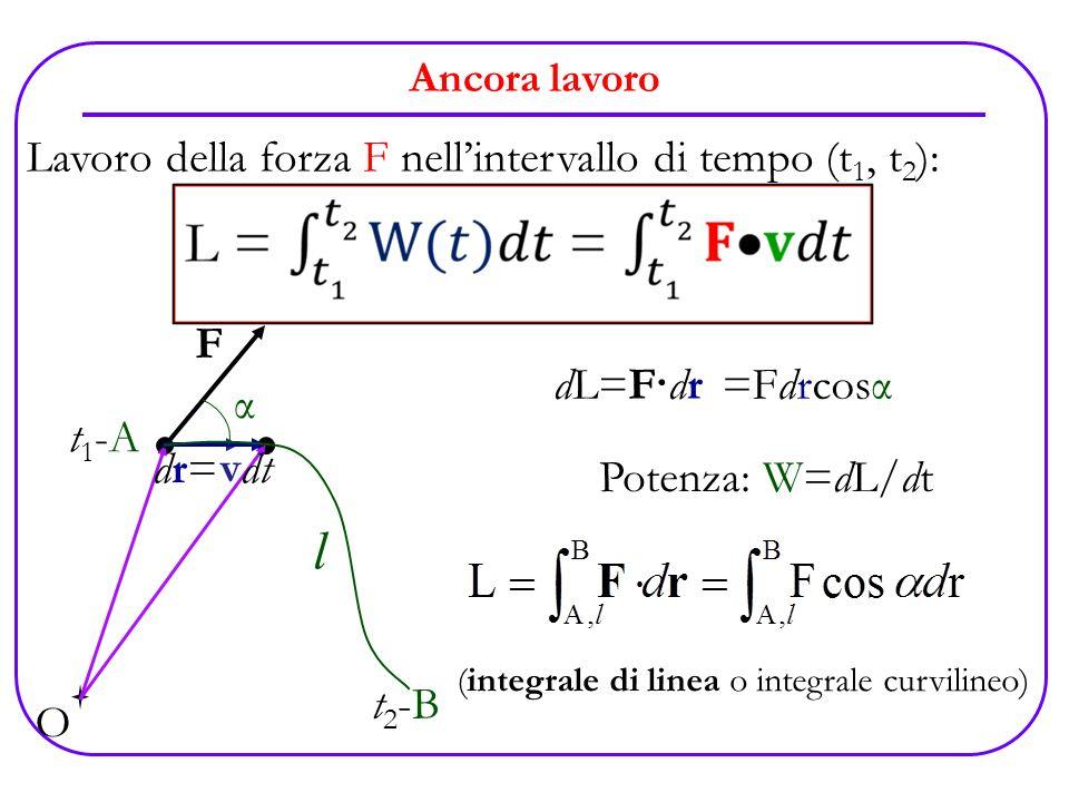 Ancora lavoro O F Lavoro della forza F nellintervallo di tempo (t 1, t 2 ): dL=F·dr α =Fdrcosα t1-At1-A t2-Bt2-B l Potenza: W=dL/dt v dr= dt (integral