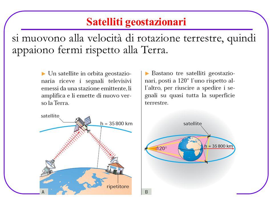Satelliti geostazionari si muovono alla velocità di rotazione terrestre, quindi appaiono fermi rispetto alla Terra.