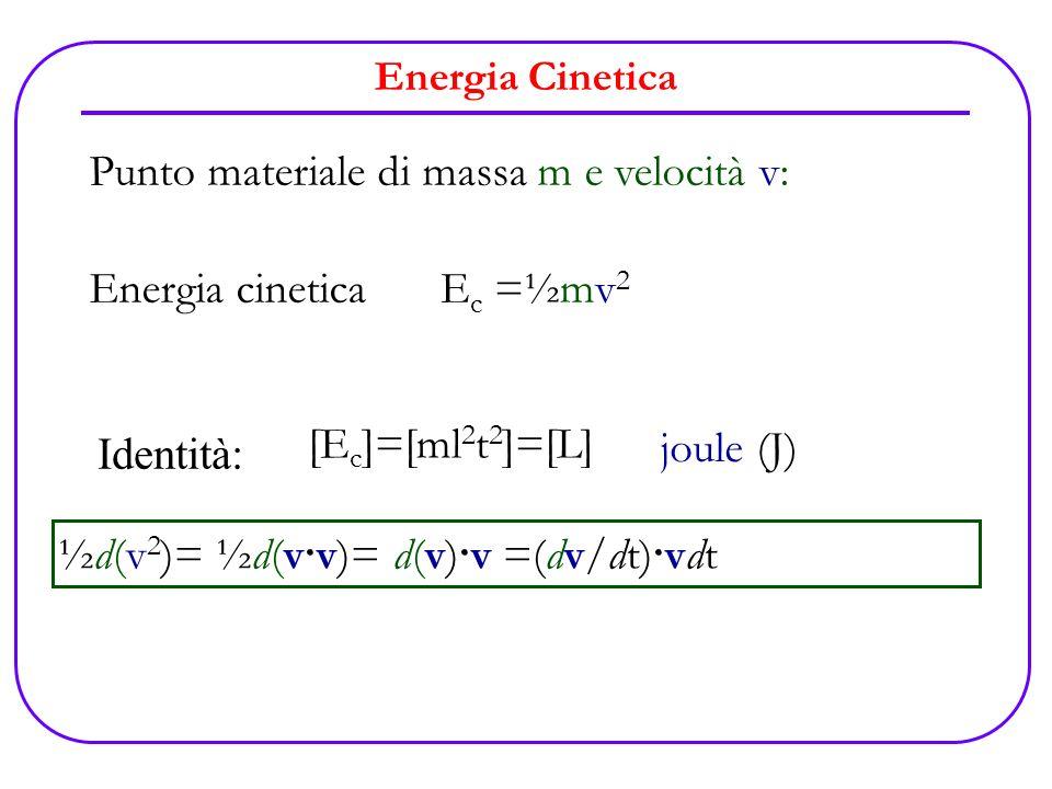 Teorema dellEnergia Cinetica R= F L AB, l =E c (B) - E c (A) = ΔE c A B l v A E c (A) v B E c (B) R=m (dv/dt) {II legge Newton} m (Teorema delle Forze Vive)
