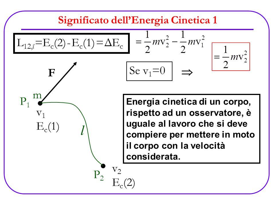 Significato dellEnergia Cinetica 2 F L 12, l =E c (2) - E c (1) = ΔE c P1P1 P2P2 l v 1 E c (1) v 2 E c (2) m Se v 2 =0 Energia cinetica di un corpo è opposta al lavoro che si deve compiere per arrestare il corpo rispetto allosservatore considerato.