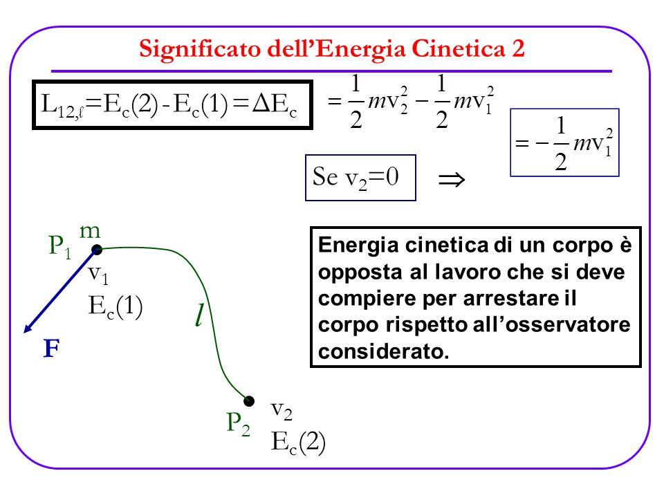 Significato dellEnergia Cinetica 2 F L 12, l =E c (2) - E c (1) = ΔE c P1P1 P2P2 l v 1 E c (1) v 2 E c (2) m Se v 2 =0 Energia cinetica di un corpo è
