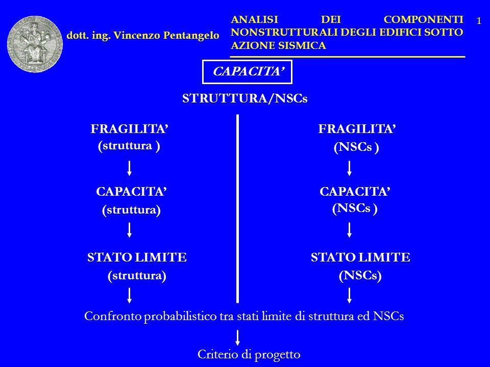 dott. ing. Vincenzo Pentangelo ANALISI DEI COMPONENTI NONSTRUTTURALI DEGLI EDIFICI SOTTO AZIONE SISMICA 1 STRUTTURA/NSCs CAPACITA FRAGILITA (struttura