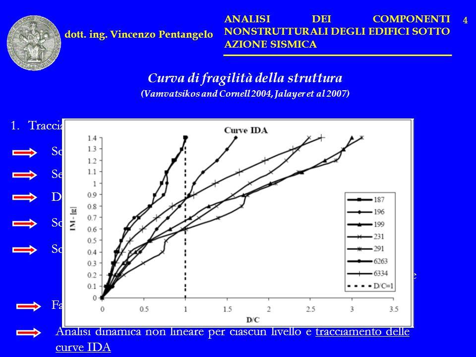 Scelta di un modello non lineare appropriato della struttura in esame; Selezione di un numero appropriato di accelerogrammi; Definizione dello stato l