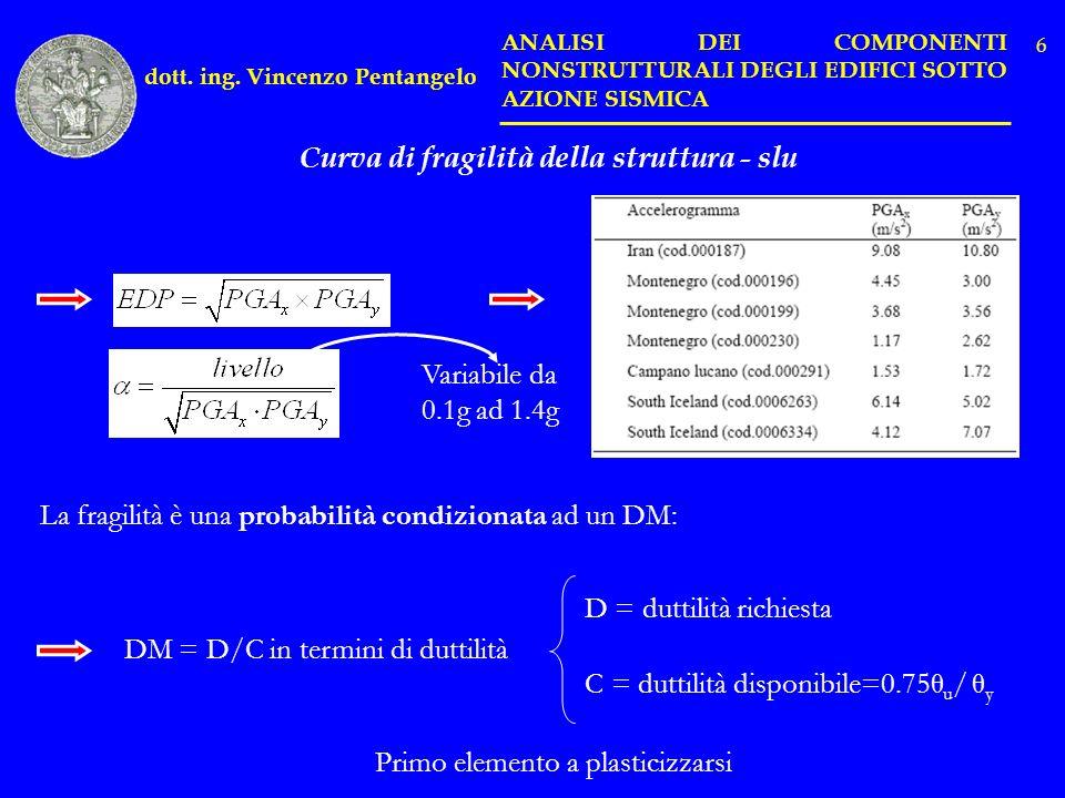 dott. ing. Vincenzo Pentangelo ANALISI DEI COMPONENTI NONSTRUTTURALI DEGLI EDIFICI SOTTO AZIONE SISMICA DM = D/C in termini di duttilità D = duttilità