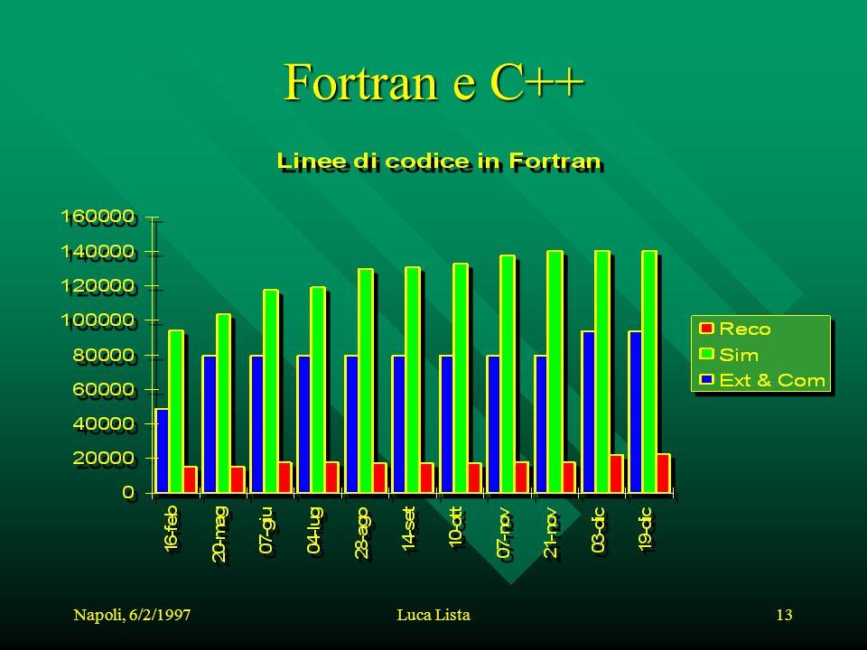 Napoli, 6/2/1997Luca Lista13 Fortran e C++