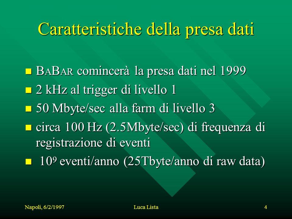 Napoli, 6/2/1997Luca Lista4 Caratteristiche della presa dati n B A B AR comincerà la presa dati nel 1999 n 2 kHz al trigger di livello 1 n 50 Mbyte/sec alla farm di livello 3 n circa 100 Hz (2.5Mbyte/sec) di frequenza di registrazione di eventi n 10 9 eventi/anno (25Tbyte/anno di raw data)