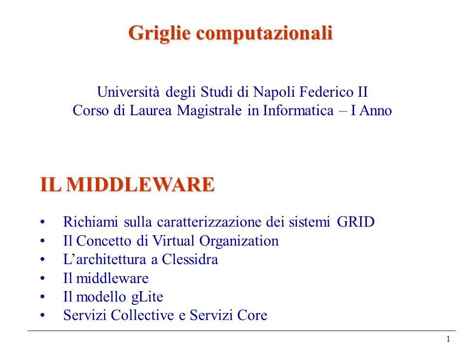 1 IL MIDDLEWARE Richiami sulla caratterizzazione dei sistemi GRID Il Concetto di Virtual Organization Larchitettura a Clessidra Il middleware Il model