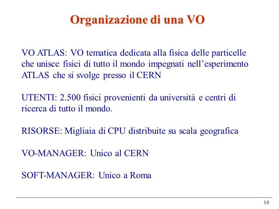 16 Organizazione di una VO VO ATLAS: VO tematica dedicata alla fisica delle particelle che unisce fisici di tutto il mondo impegnati nellesperimento A