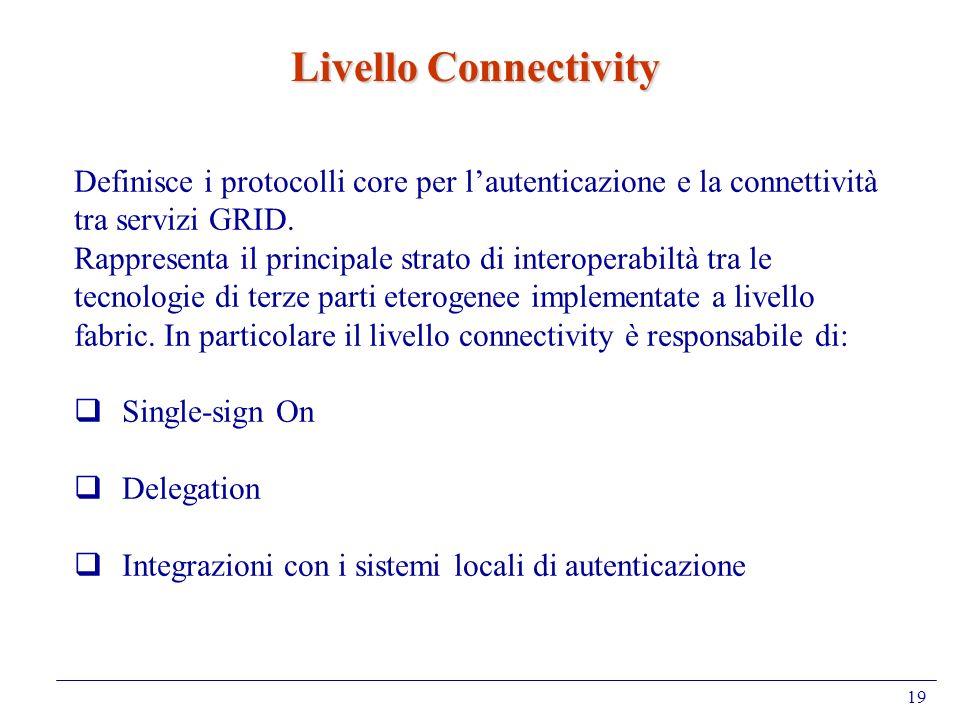 19 Livello Connectivity Definisce i protocolli core per lautenticazione e la connettività tra servizi GRID. Rappresenta il principale strato di intero