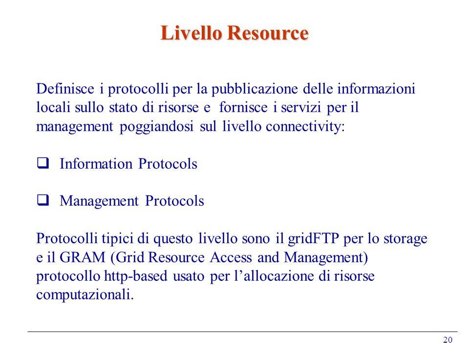 20 Livello Resource Definisce i protocolli per la pubblicazione delle informazioni locali sullo stato di risorse e fornisce i servizi per il managemen