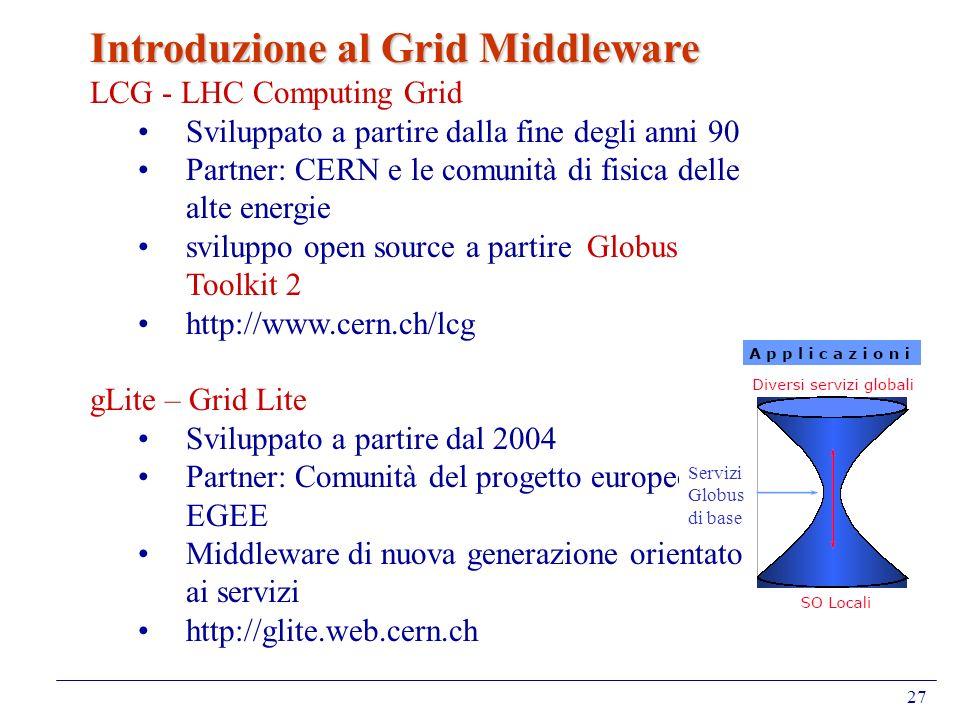 27 Introduzione al Grid Middleware LCG - LHC Computing Grid Sviluppato a partire dalla fine degli anni 90 Partner: CERN e le comunità di fisica delle