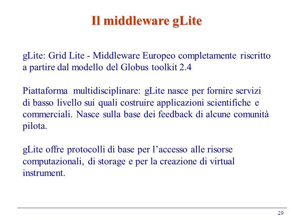 29 Il middleware gLite gLite: Grid Lite - Middleware Europeo completamente riscritto a partire dal modello del Globus toolkit 2.4 Piattaforma multidis