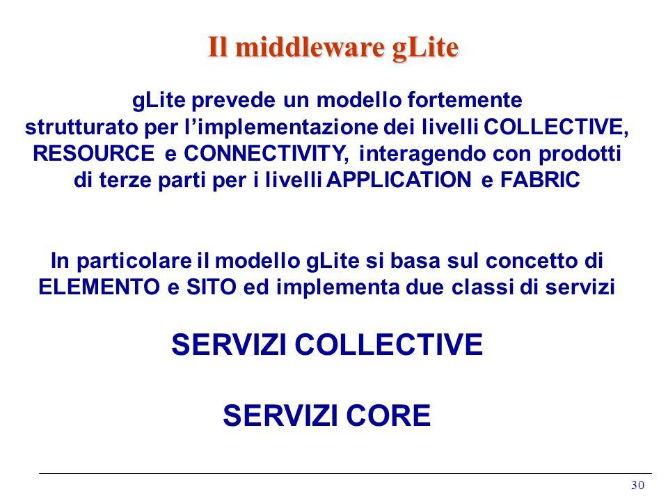30 Il middleware gLite gLite prevede un modello fortemente strutturato per limplementazione dei livelli COLLECTIVE, RESOURCE e CONNECTIVITY, interagen