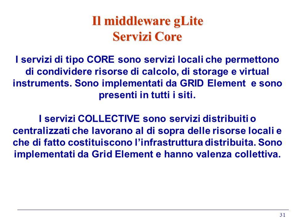 31 Il middleware gLite Servizi Core I servizi di tipo CORE sono servizi locali che permettono di condividere risorse di calcolo, di storage e virtual