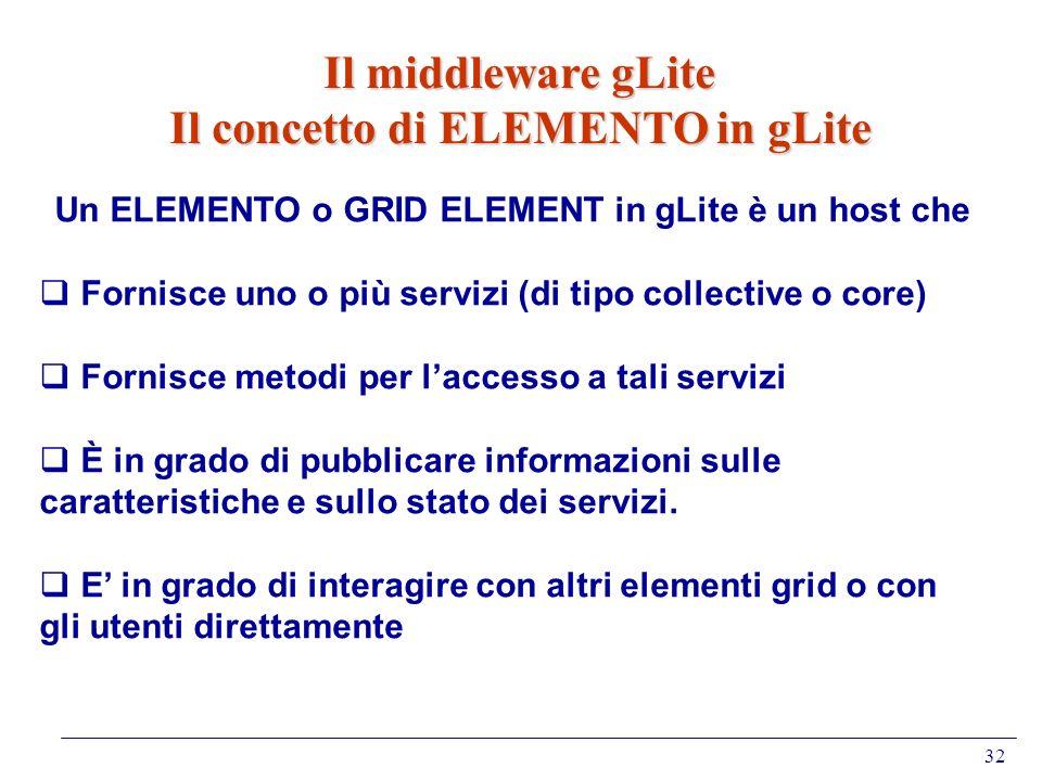 32 Il middleware gLite Il concetto di ELEMENTO in gLite Un ELEMENTO o GRID ELEMENT in gLite è un host che Fornisce uno o più servizi (di tipo collecti