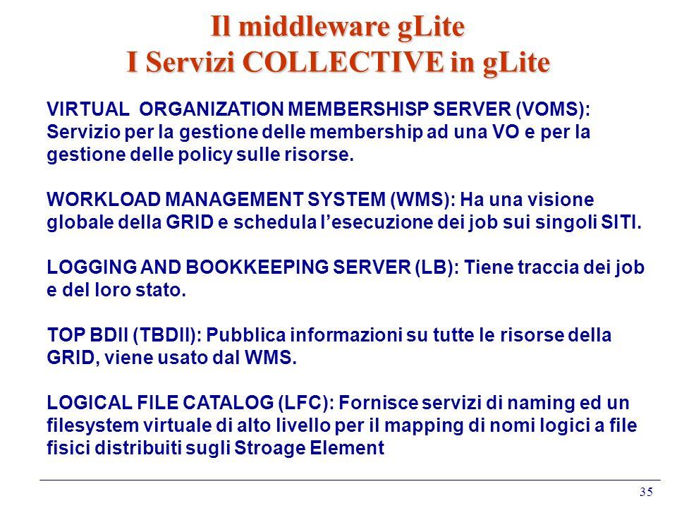 35 Il middleware gLite I Servizi COLLECTIVE in gLite VIRTUAL ORGANIZATION MEMBERSHISP SERVER (VOMS): Servizio per la gestione delle membership ad una