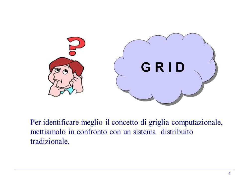4 G R I D Per identificare meglio il concetto di griglia computazionale, mettiamolo in confronto con un sistema distribuito tradizionale.