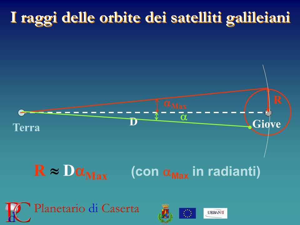 I raggi delle orbite dei satelliti galileiani Max R D Terra Giove R D Max (con Max in radianti)