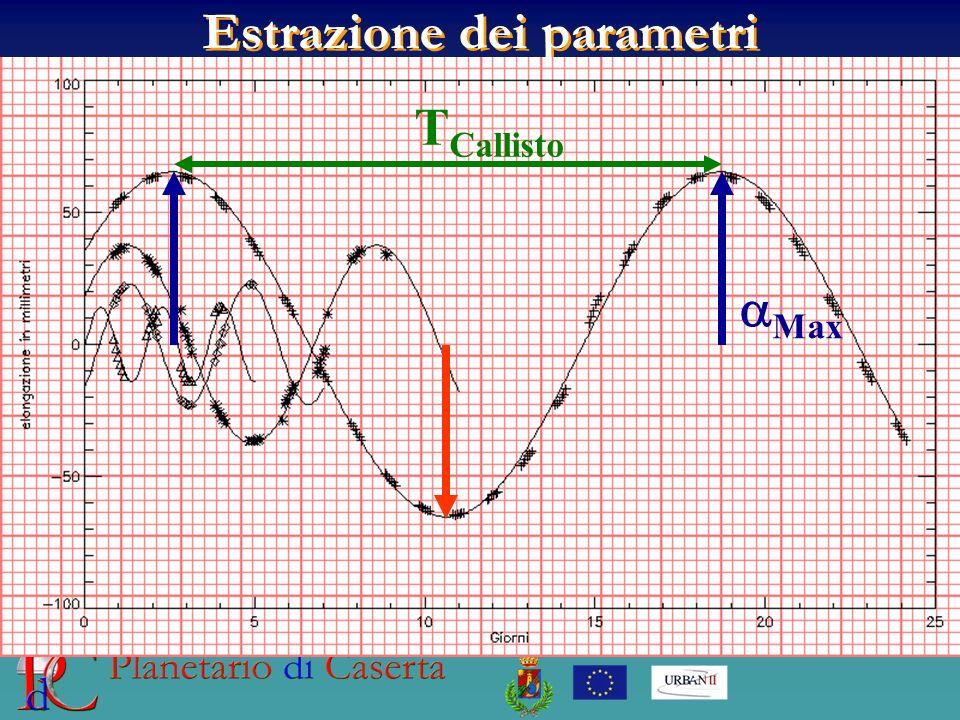 Estrazione dei parametri T Callisto Max