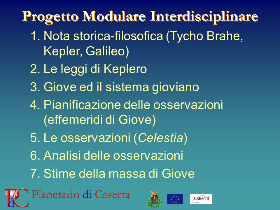 Progetto Modulare Interdisciplinare 1.Nota storica-filosofica (Tycho Brahe, Kepler, Galileo) 2.Le leggi di Keplero 3.Giove ed il sistema gioviano 4.Pianificazione delle osservazioni (effemeridi di Giove) 5.Le osservazioni (Celestia) 6.Analisi delle osservazioni 7.Stime della massa di Giove