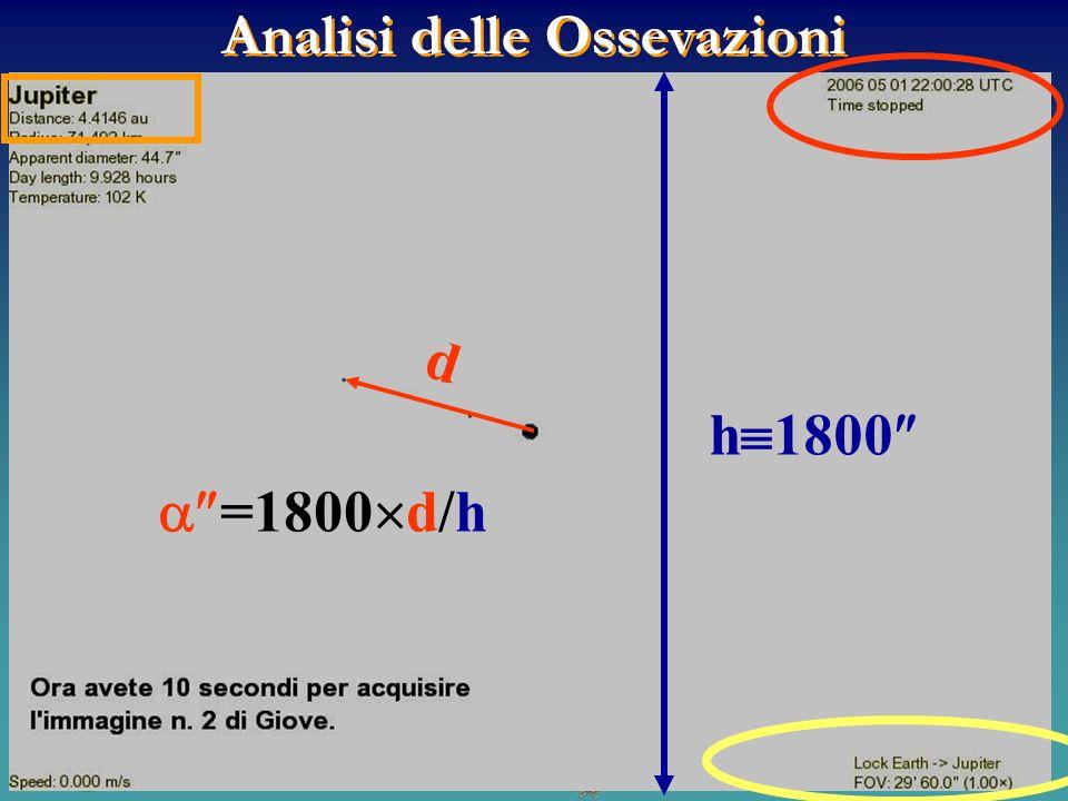 Analisi delle Ossevazioni h 1800 d =1800 d/h