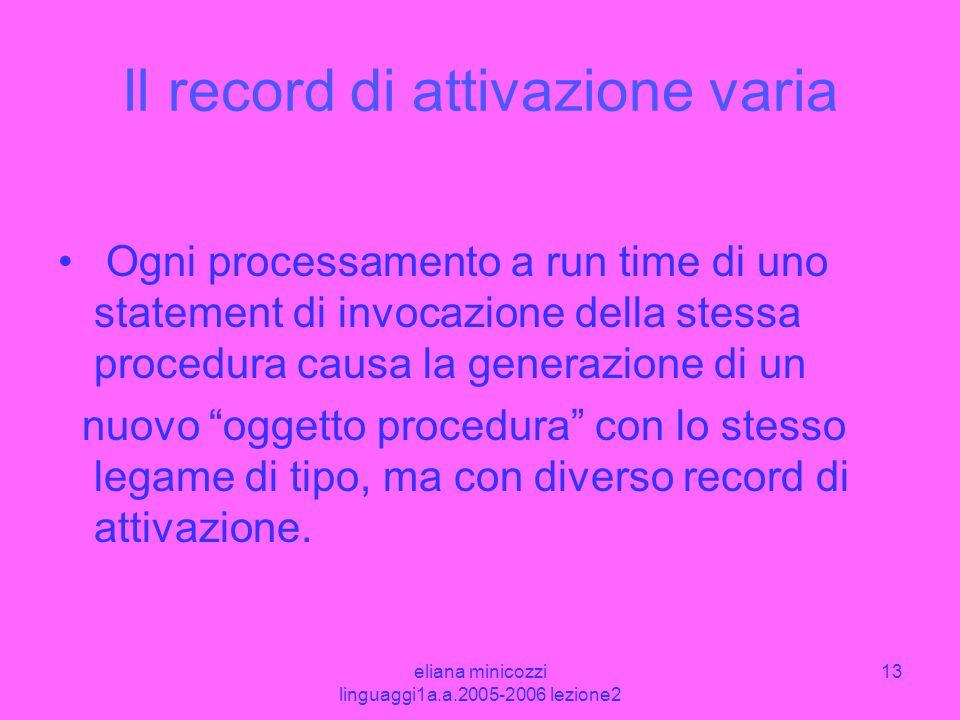 eliana minicozzi linguaggi1a.a.2005-2006 lezione2 13 Il record di attivazione varia Ogni processamento a run time di uno statement di invocazione dell
