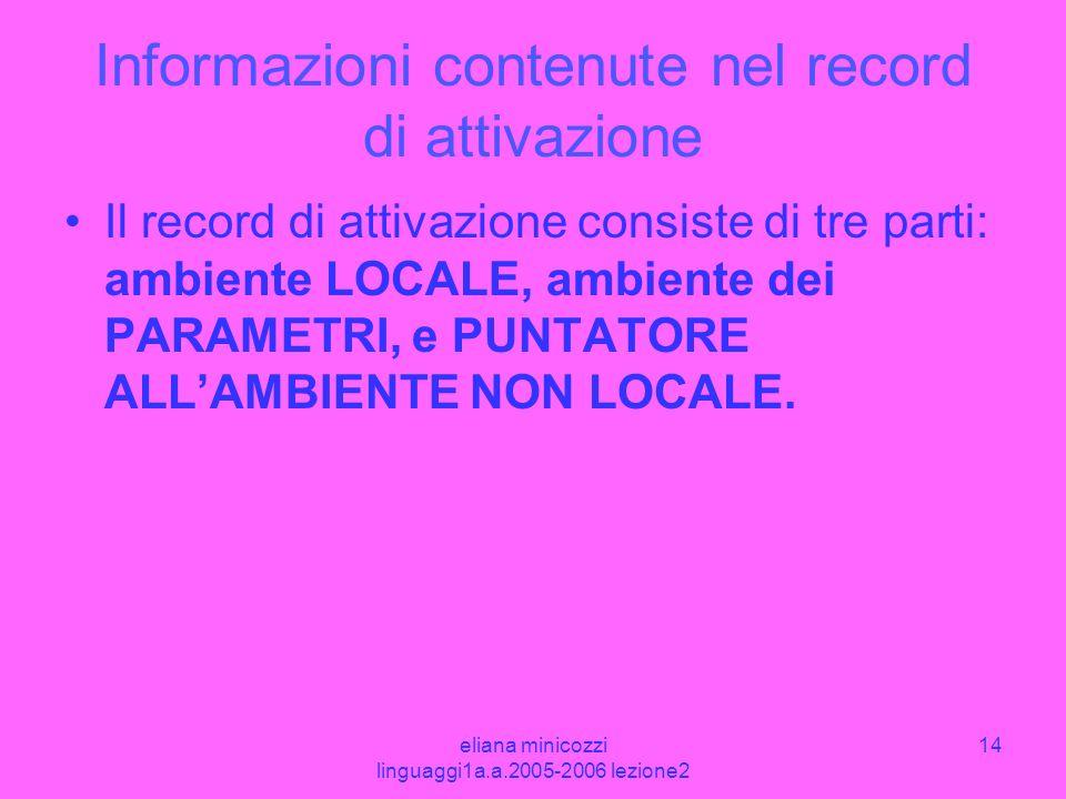eliana minicozzi linguaggi1a.a.2005-2006 lezione2 14 Informazioni contenute nel record di attivazione Il record di attivazione consiste di tre parti: