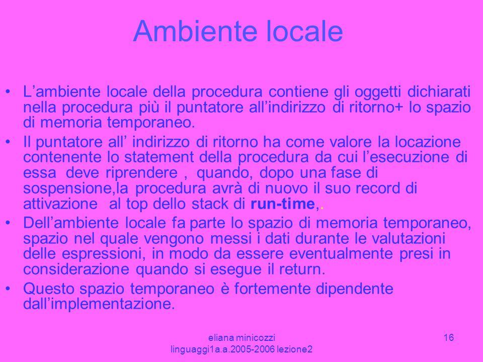 eliana minicozzi linguaggi1a.a.2005-2006 lezione2 16 Ambiente locale Lambiente locale della procedura contiene gli oggetti dichiarati nella procedura