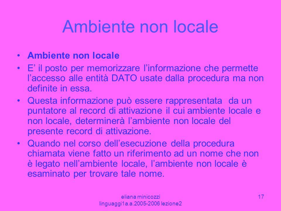 eliana minicozzi linguaggi1a.a.2005-2006 lezione2 17 Ambiente non locale E il posto per memorizzare linformazione che permette laccesso alle entità DA