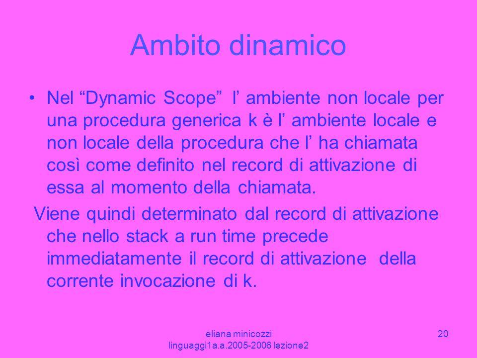 eliana minicozzi linguaggi1a.a.2005-2006 lezione2 20 Ambito dinamico Nel Dynamic Scope l ambiente non locale per una procedura generica k è l ambiente