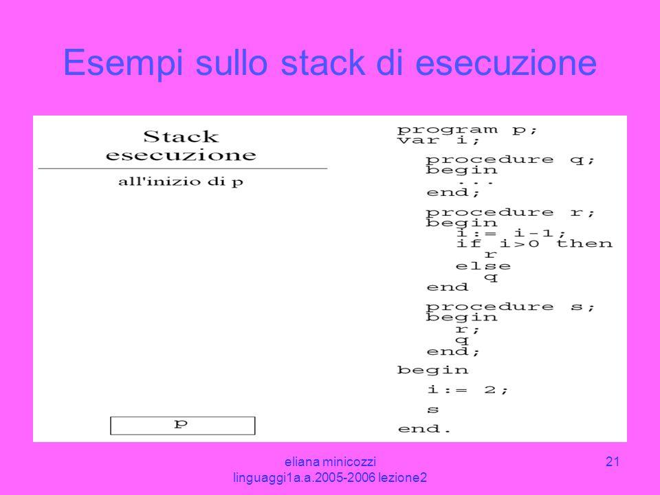 eliana minicozzi linguaggi1a.a.2005-2006 lezione2 21 Esempi sullo stack di esecuzione