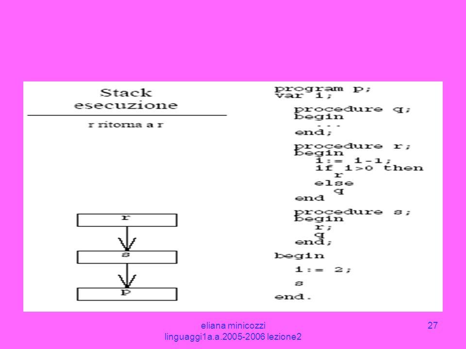 eliana minicozzi linguaggi1a.a.2005-2006 lezione2 27