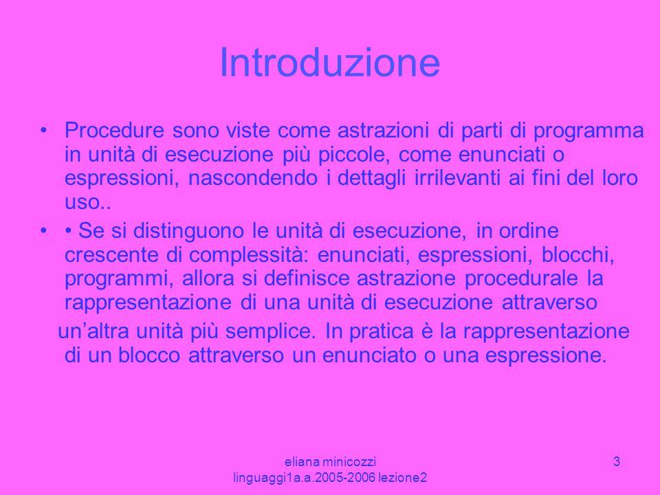 eliana minicozzi linguaggi1a.a.2005-2006 lezione2 3 Introduzione Procedure sono viste come astrazioni di parti di programma in unità di esecuzione più