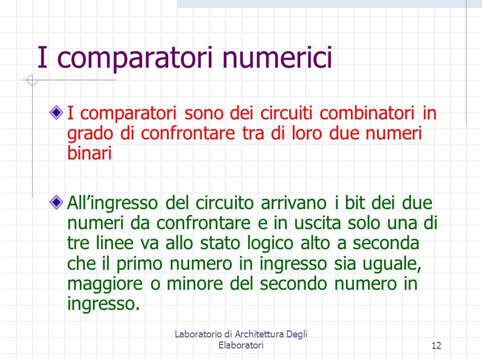 Laboratorio di Architettura Degli Elaboratori12 I comparatori numerici I comparatori sono dei circuiti combinatori in grado di confrontare tra di loro