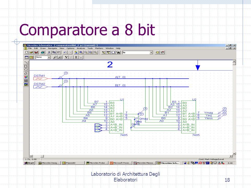 Laboratorio di Architettura Degli Elaboratori18 Comparatore a 8 bit