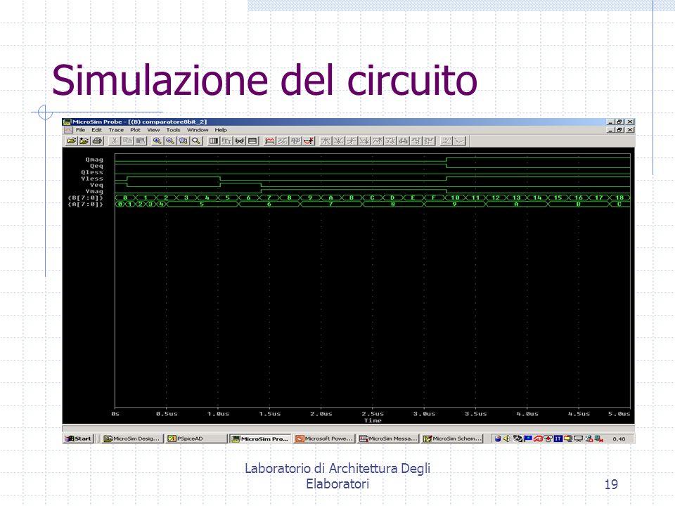 Laboratorio di Architettura Degli Elaboratori19 Simulazione del circuito