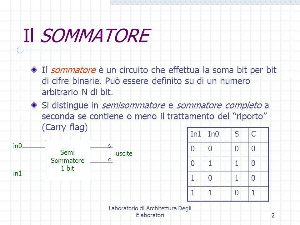 Laboratorio di Architettura Degli Elaboratori3 Il SOMMATORE completo Il sommatore completo deve tener conto del carry flag che gli arriva dagli stadi di somma precedenti Solo i bit meno significativi possono essere sommati con un semisommatore.