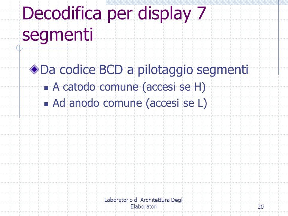 Laboratorio di Architettura Degli Elaboratori20 Decodifica per display 7 segmenti Da codice BCD a pilotaggio segmenti A catodo comune (accesi se H) Ad