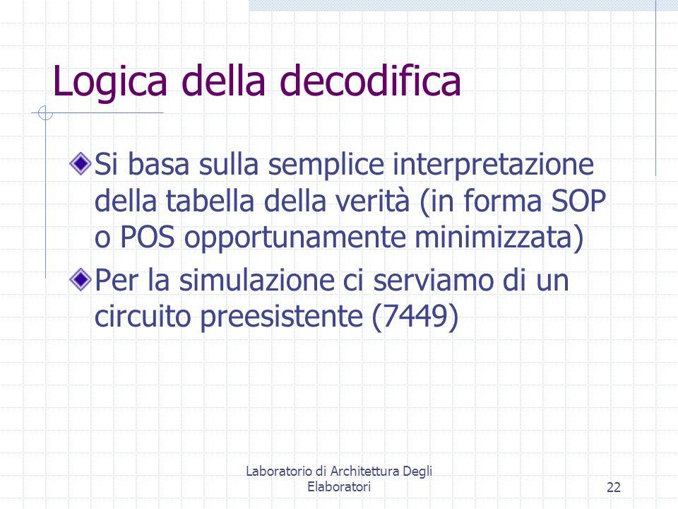 Laboratorio di Architettura Degli Elaboratori22 Logica della decodifica Si basa sulla semplice interpretazione della tabella della verità (in forma SO