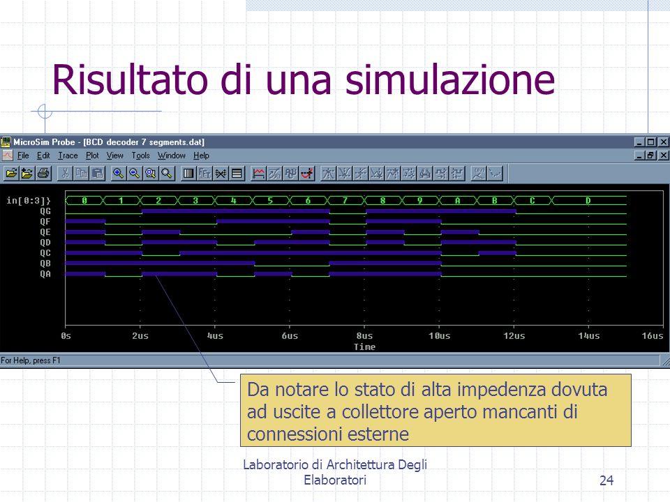 Laboratorio di Architettura Degli Elaboratori24 Risultato di una simulazione Da notare lo stato di alta impedenza dovuta ad uscite a collettore aperto