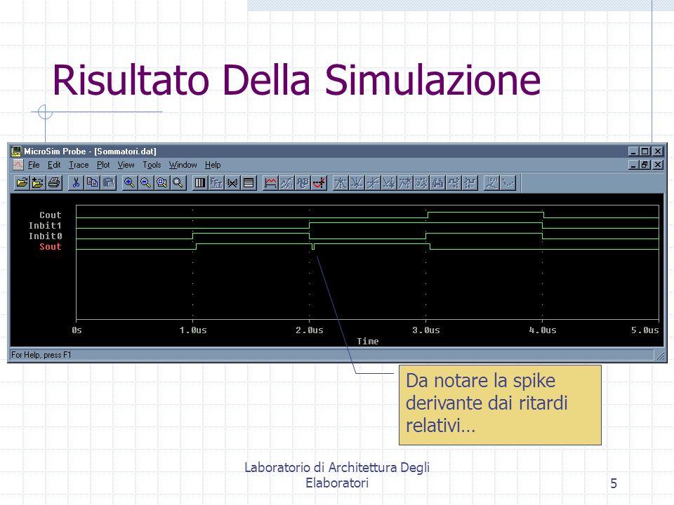 Laboratorio di Architettura Degli Elaboratori5 Risultato Della Simulazione Da notare la spike derivante dai ritardi relativi…