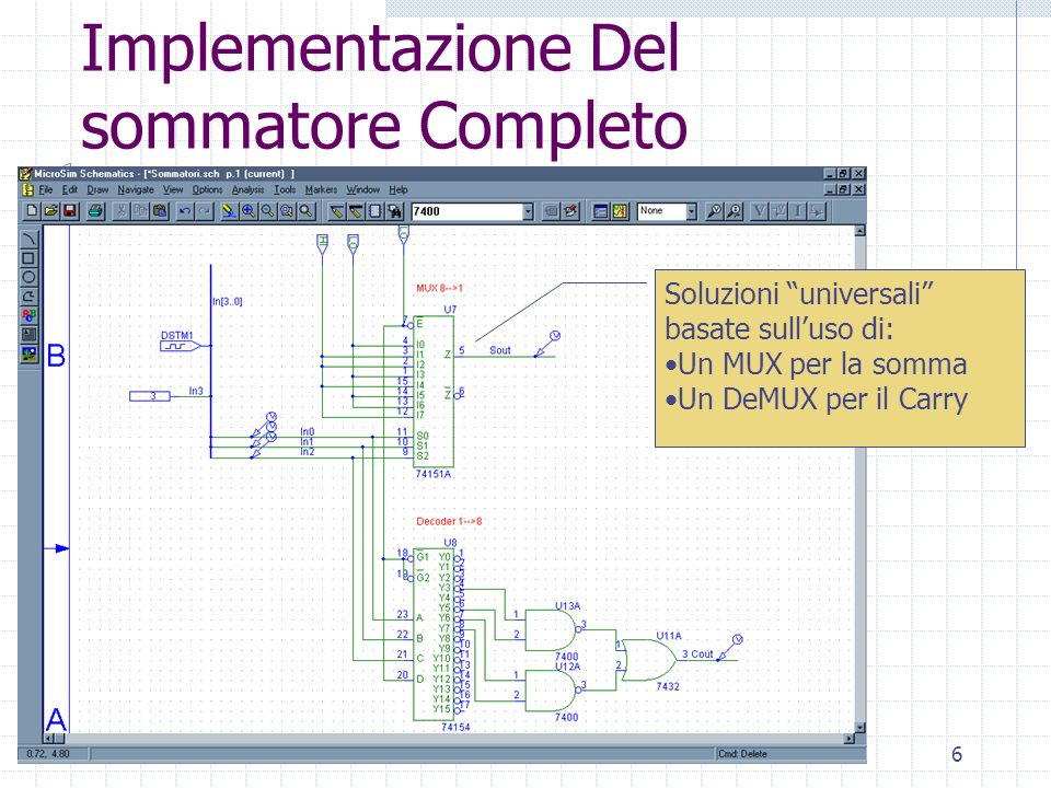 Laboratorio di Architettura Degli Elaboratori6 Implementazione Del sommatore Completo Soluzioni universali basate sulluso di: Un MUX per la somma Un D