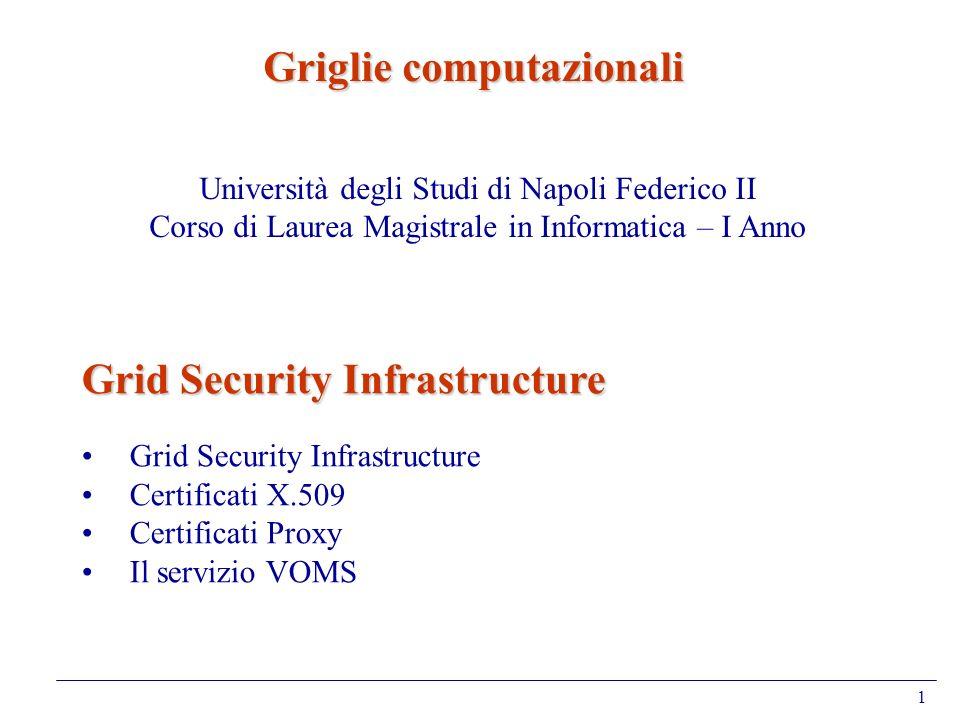 12 Sicurezza: GSI (6/9) Delega delega = creazione remota di un proxy delle credenziali permette a un processo remoto di autenticarsi per conto dellutente Immettendo una password lutente firma il proxy con la propria chiave privata.