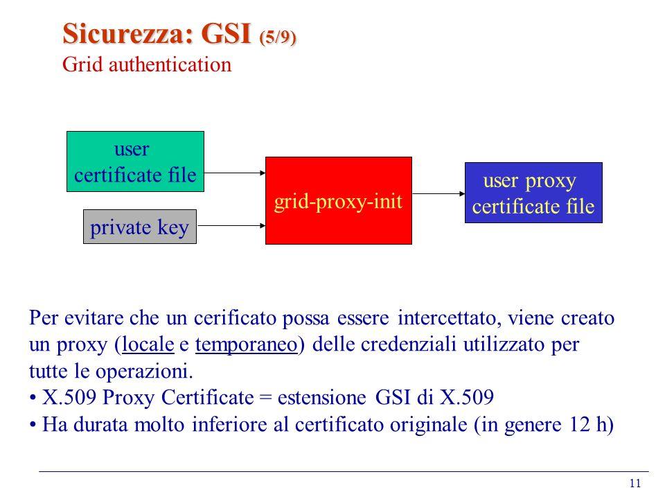 11 Sicurezza: GSI (5/9) Grid authentication user certificate file private key user proxy certificate file grid-proxy-init Per evitare che un cerificat