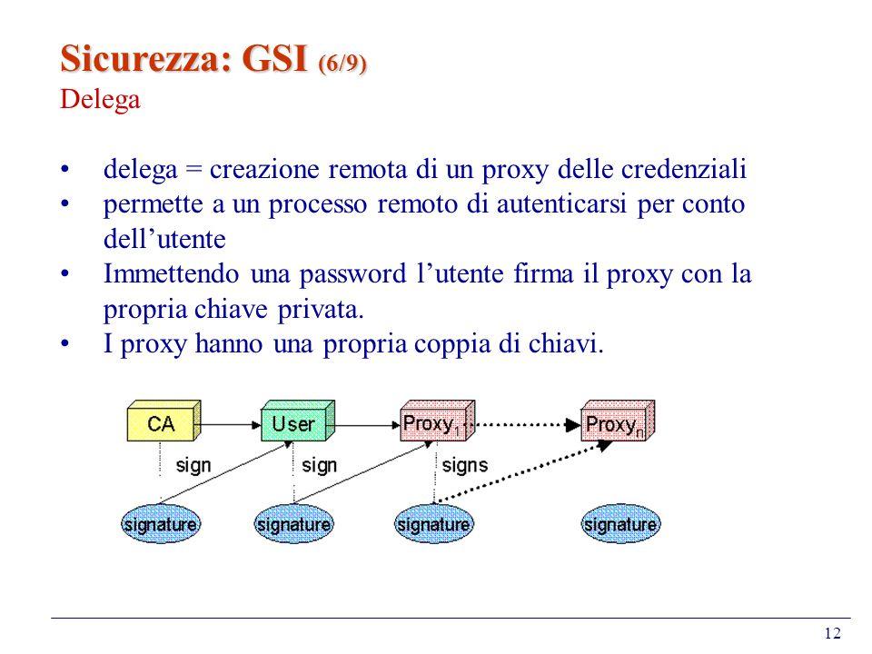 12 Sicurezza: GSI (6/9) Delega delega = creazione remota di un proxy delle credenziali permette a un processo remoto di autenticarsi per conto dellute