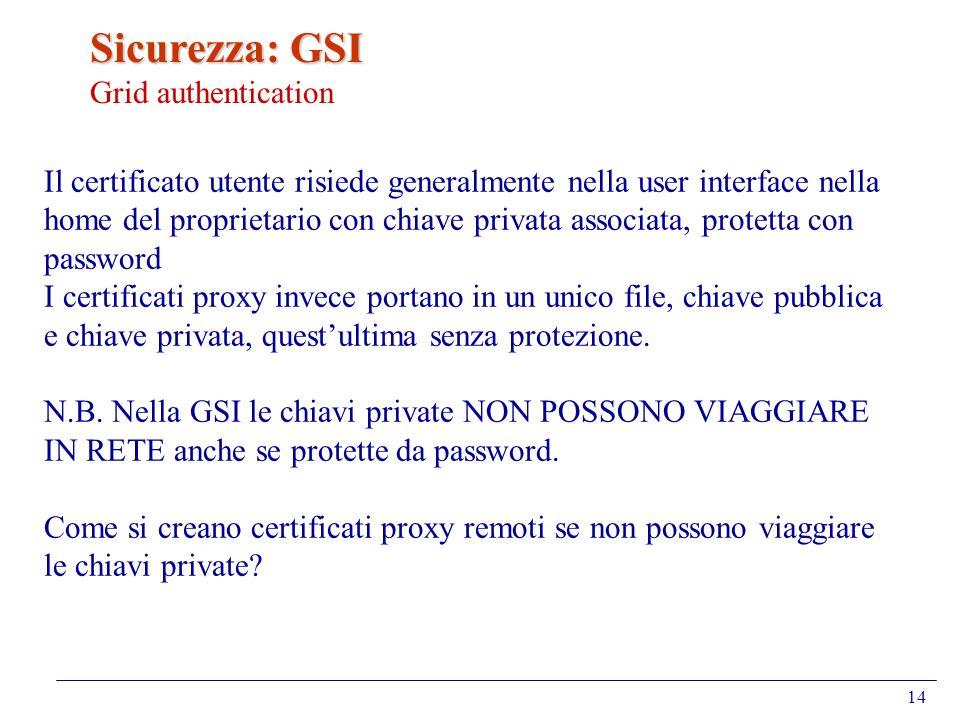 14 Sicurezza: GSI Grid authentication Il certificato utente risiede generalmente nella user interface nella home del proprietario con chiave privata a