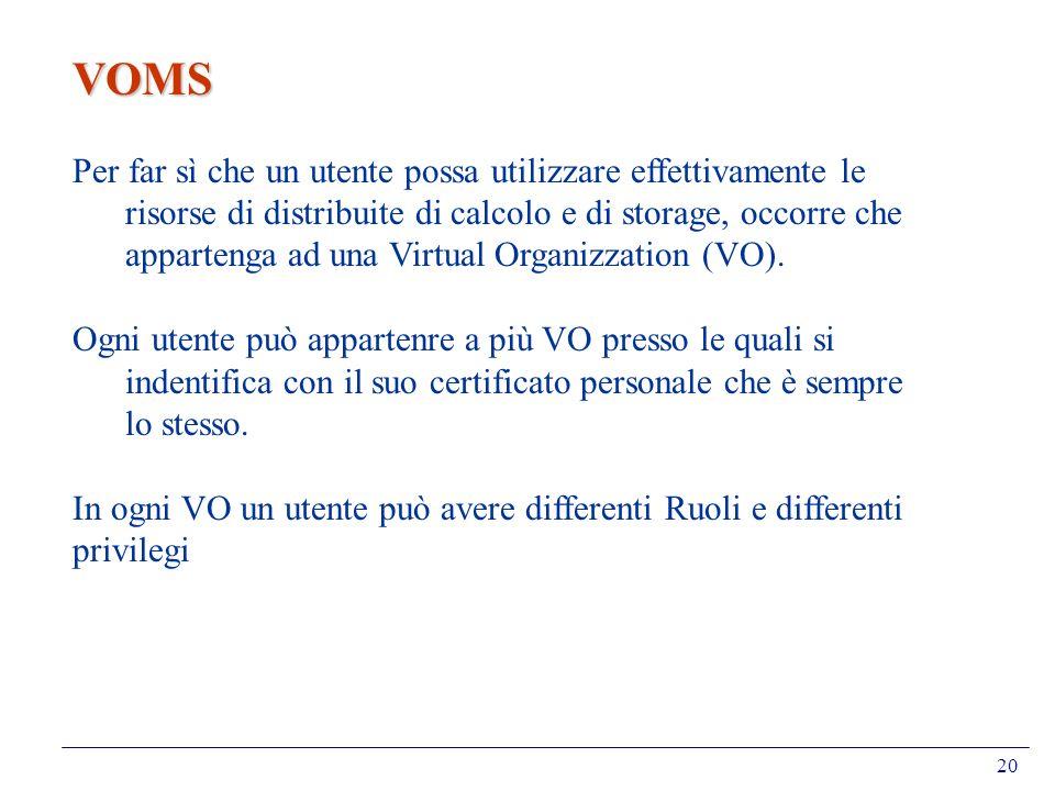 20 VOMS Per far sì che un utente possa utilizzare effettivamente le risorse di distribuite di calcolo e di storage, occorre che appartenga ad una Virt